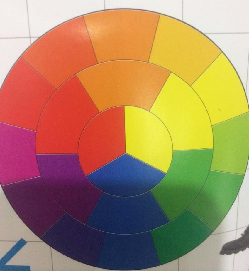 互补色的关系    美发学校小编:    从上图中选出一个半圆形